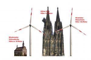 Windräder belasten den Bliesgau als Naherholungs- und Tourismusregion